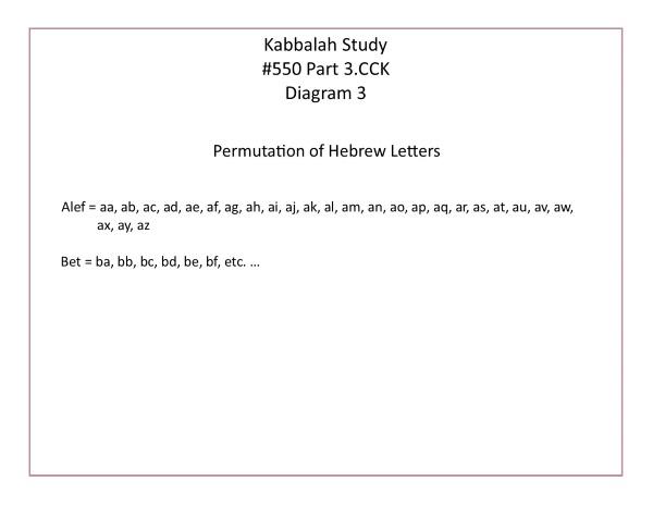 Christ-Centered Kabbalah